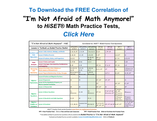 Correlation of I'm Not Afraid of Math Anymore! HSE Math to HiSET® Practice Tests